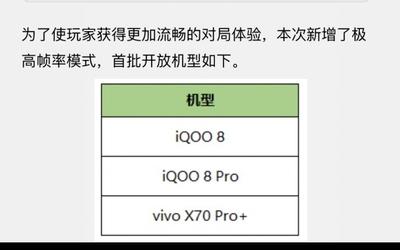 支持《王者榮耀》120Hz極高幀率 vivo X70 Pro+力拼安卓機皇